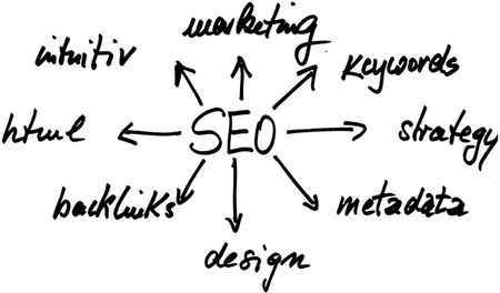 Reasons for hiring Bali SEO services company